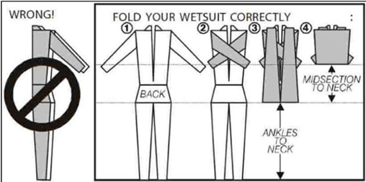 Fold Your Wetsuit For Travel